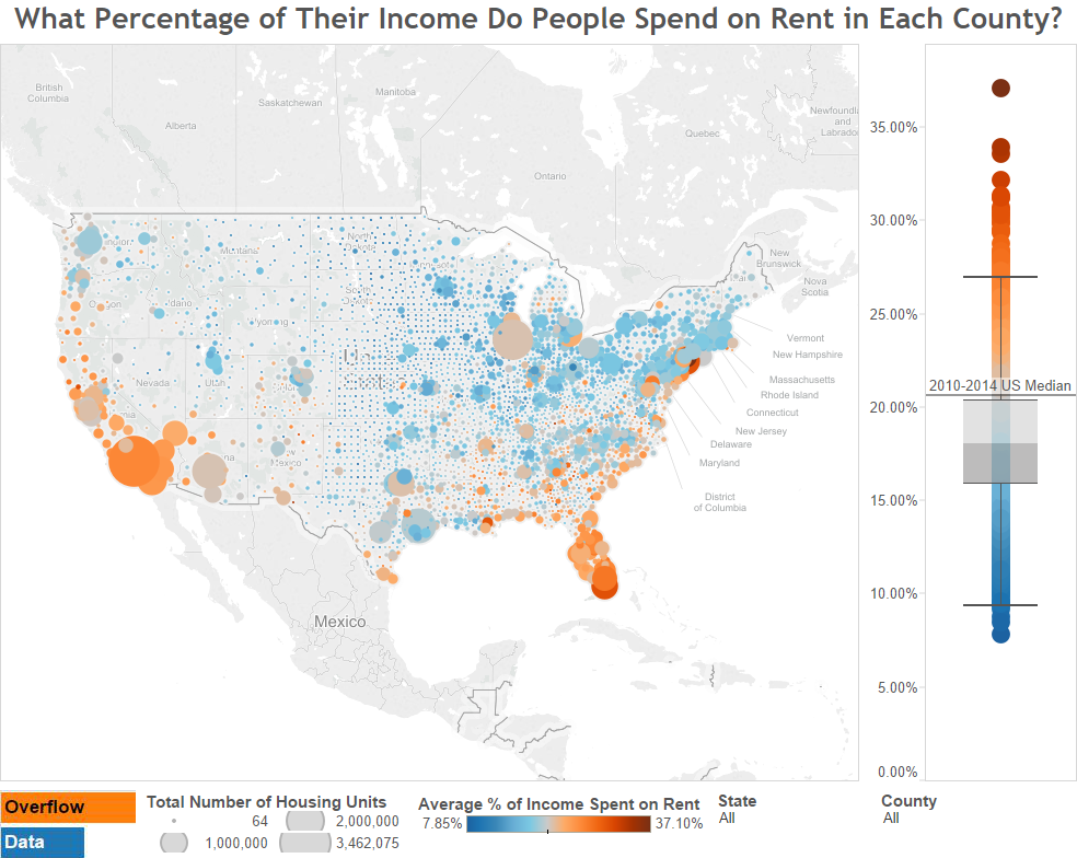 What Percentage of Their Income Do People Spend on Rent in Each County