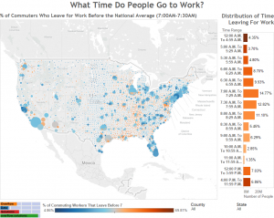 What Time Do People Go to Work
