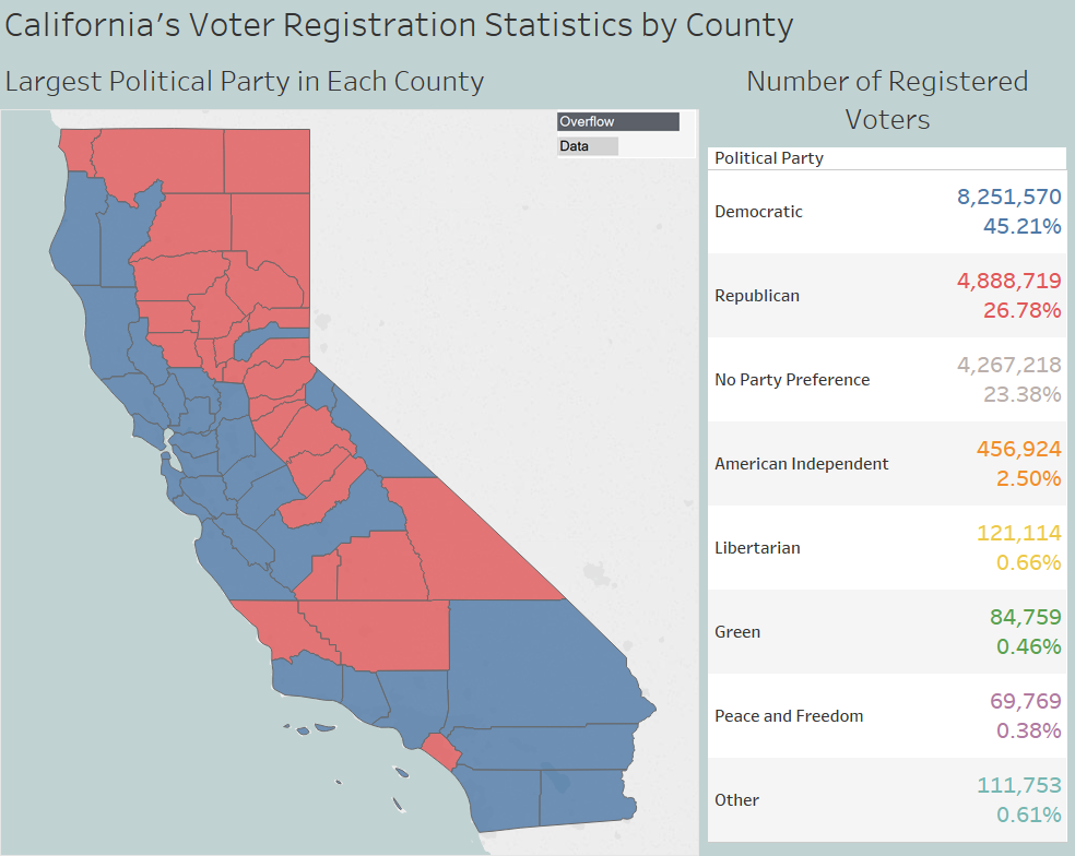 California's Voter Registration Statistics by County No Instruction