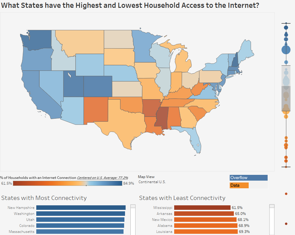 What States have the Highest and Lowest Household Access to the Internet