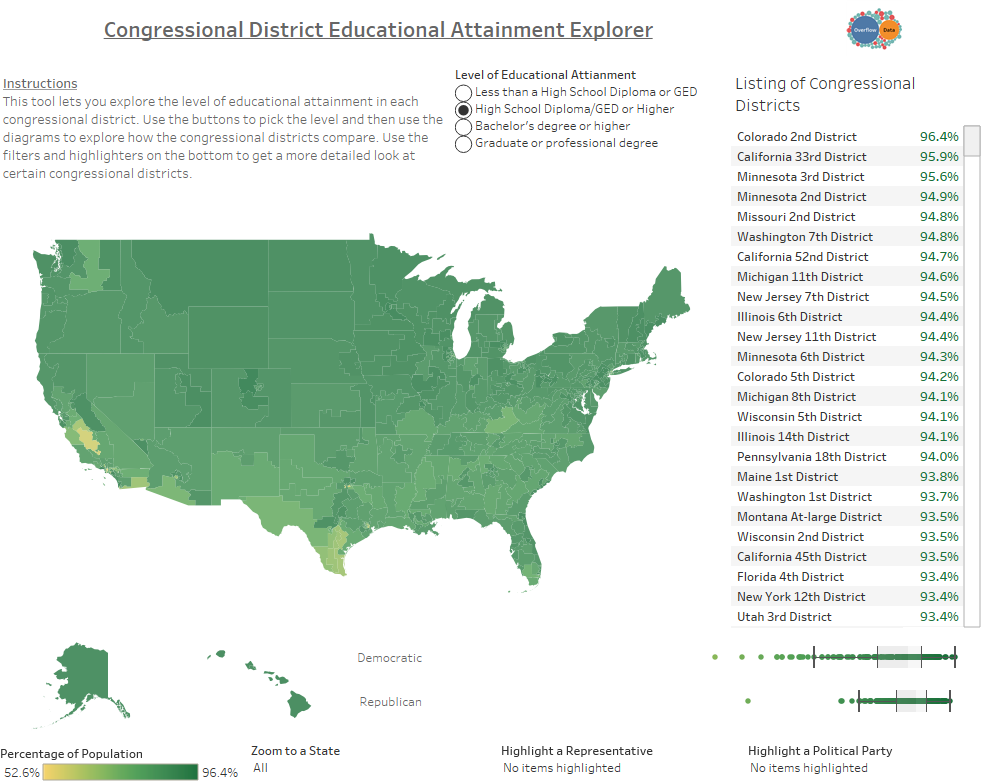 Congressional District Educational Attainment Explorer High school