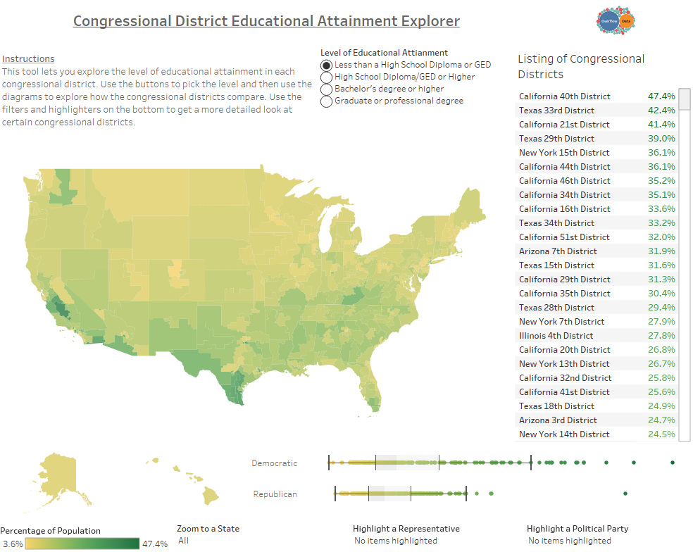 Congressional District Educational Attainment Explorer - Less