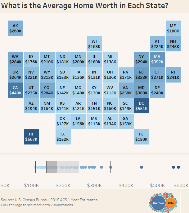 What is the Average Home Worth in Each State
