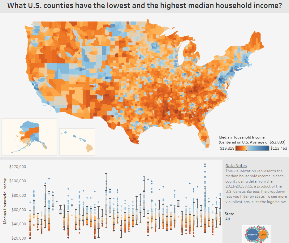 What U.S. counties have the lowest and the highest median household income