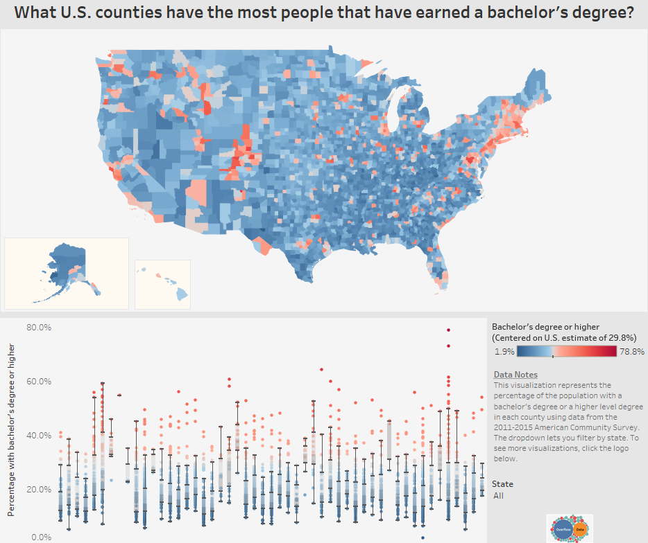 What U.S. counties have the most people that have earned a bachelor's degree
