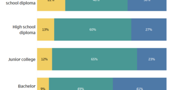 2016 Fantasy Football Dashboard - Overflow Data